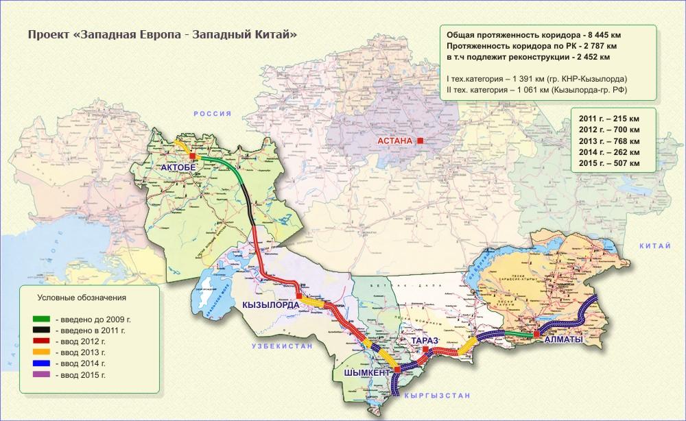 трасса Западная Европа - Западный Китай